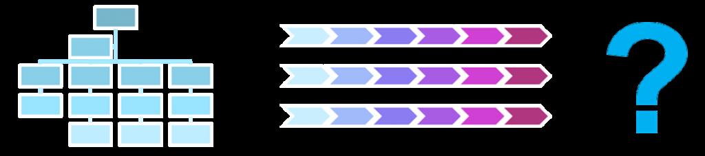 organisationsformer-3